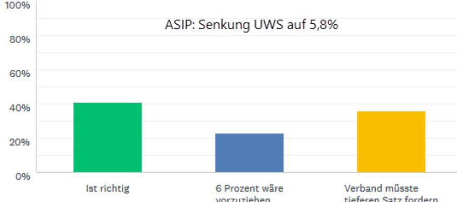 8 asip uws 58
